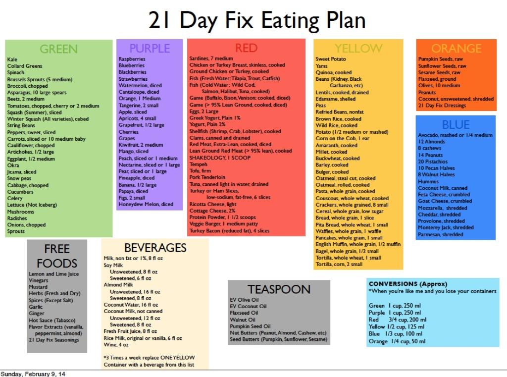 21 day fix coach kristie for Cuisine plan